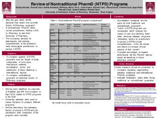Table 1. Nontraditional PharmD program comparison 2
