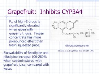 Grapefruit:  Inhibits CYP3A4