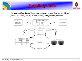 Juggling Jobs