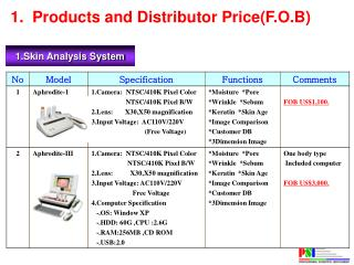 1.  Products and Distributor Price(F.O.B)