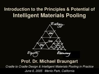 Introduction to the Principles & Potential of Intelligent Materials Pooling