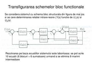 Transfigurarea schemelor bloc functionale