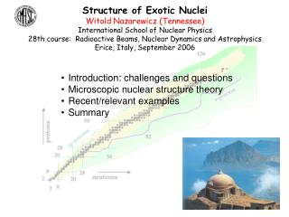 Structure of Exotic Nuclei Witold Nazarewicz (Tennessee) International School of Nuclear Physics