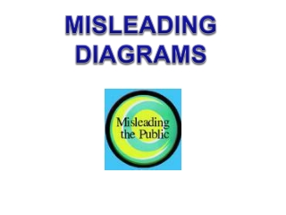 MISLEADING DIAGRAMS