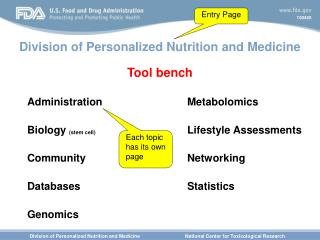 Division of Personalized Nutrition and Medicine