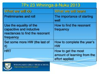 7 Px 23  Whiringa - ā- Nuku  2013