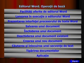 Editorul Word. Opera ţii de bază