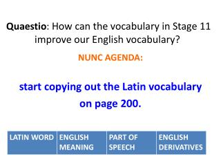 Quaestio :  How can the vocabulary in Stage 11 improve our English vocabulary?