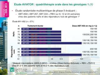 �tude AVIATOR : quadrith�rapie orale dans les g�notypes 1  (1)
