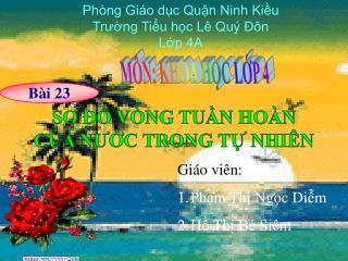 Phòng Giáo dục Quận Ninh Kiều Trường Tiểu học Lê Quý Đôn Lớp 4A