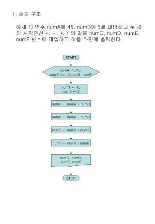 1.  순차 구조