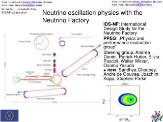 Neutrino oscillation physics with the Neutrino Factory