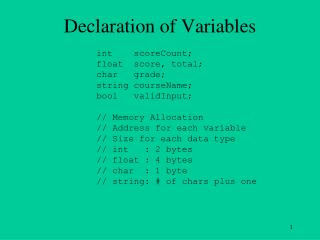 Declaration of Variables