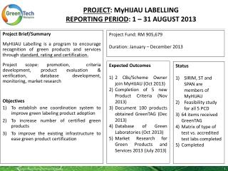 PROJECT :  MyHIJAU  LABELLING Reporting period :  1 – 31 AUGUST 2013
