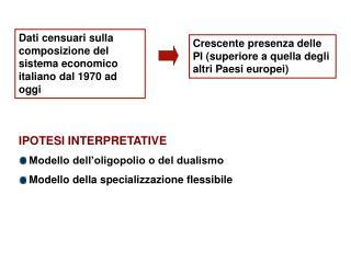 Dati censuari sulla composizione del sistema economico italiano dal 1970 ad oggi
