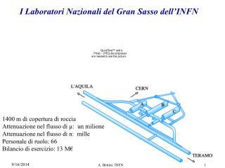 I Laboratori Nazionali del Gran Sasso dell'INFN
