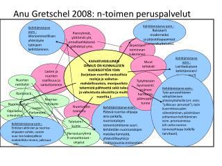 Anu Gretschel 2008: n-toimen peruspalvelut