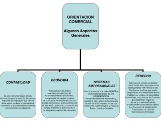 """""""Orientación Comercial""""  - CPEM 13 Cuatro Pilares"""