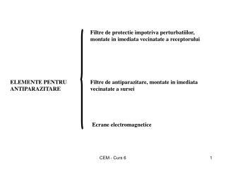 CEM - Curs 6