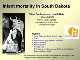 Infant mortality in South Dakota