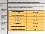 Mechanische Kennzahlen von Trennfl chen