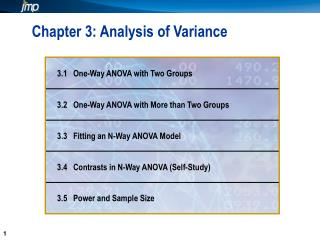 Chapter 3: Analysis of Variance
