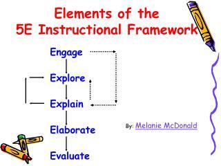 Elements of the 5E Instructional Framework