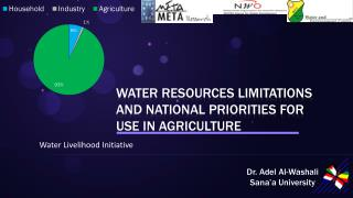 Water resources limitations and national priorities for use in agriculture