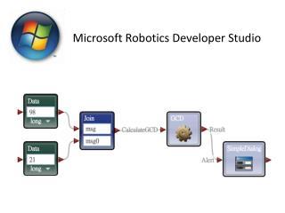 Microsoft Robotics Developer Studio