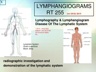 LYMPHANGIOGRAMS RT 255   (rev 2010)/ 2014*