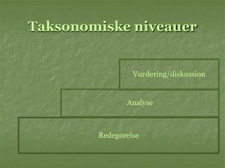Taksonomiske niveauer