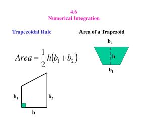 4.6 Numerical Integration