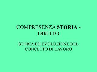 COMPRESENZA  STORIA  - DIRITTO