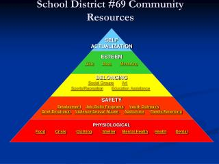 School District #69 Community Resources