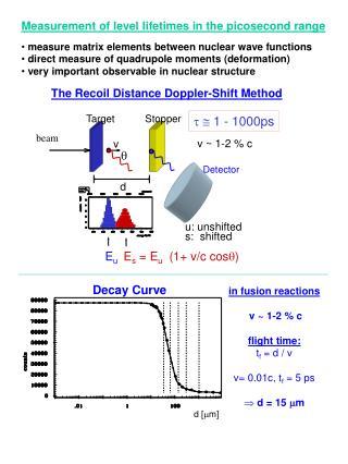 The Recoil Distance Doppler-Shift Method