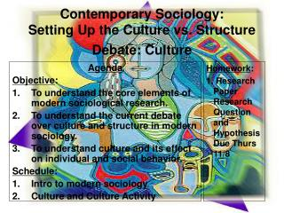 Contemporary Sociology:  Setting Up the Culture vs. Structure Debate: Culture