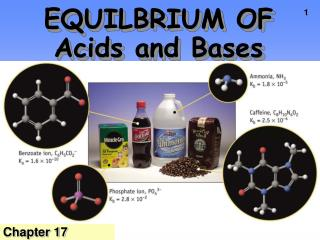 EQUILBRIUM OF Acids and Bases
