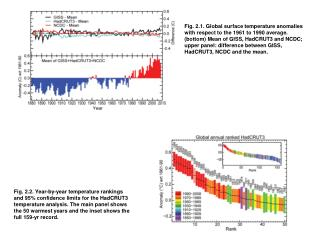 Fig. 2.7. As Fig. 2.5 but for the lower stratospheric channel (Mears and Wentz 2009b).