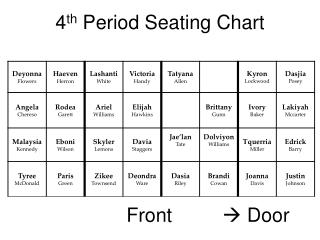 4 th  Period Seating Chart