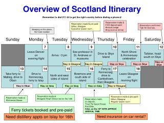 an overview of scotland Culture of scotland - history, people, traditions, women, beliefs, food, customs, family, social sa-th.