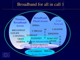 Broadband for all in call 1