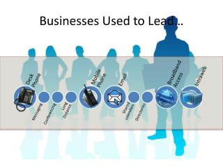 Businesses Used to Lead…