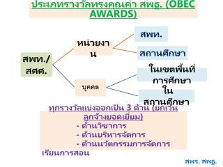 ประเภทรางวัลทรงคุณค่า  สพฐ . ( OBEC AWARDS)