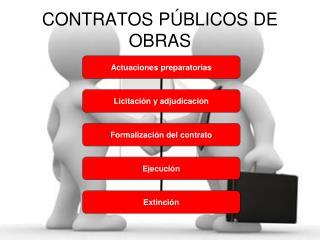 CONTRATOS PÚBLICOS DE OBRAS
