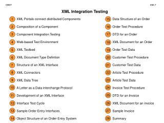 XML Integration Testing