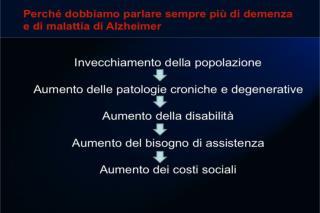 Popolazione anziana (over 65) residente in Sardegna per età e sesso (Fonte ISTAT 2011)