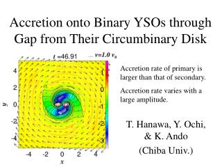 Accretion onto Binary YSOs through Gap from Their Circumbinary Disk