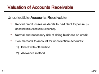 Accounts Receivable  and Uncollectible Accounts