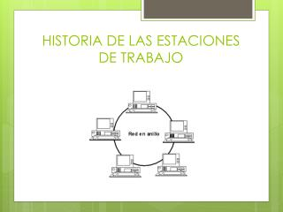 HISTORIA DE LAS ESTACIONES DE TRABAJO