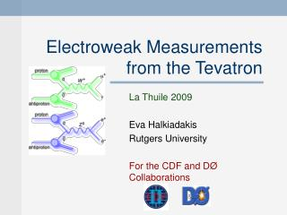 Electroweak Measurements from the Tevatron